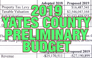 Preliminary tax rate shows a decrease