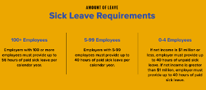 New year brings new sick leave regulations