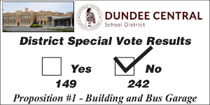 Voters reject revised Dundee capital plan